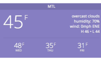Awesome Weather Widget Download Free WordPress Plugin