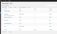 Easy Digital Downloads Download Free WordPress Plugin