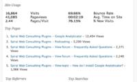 Google Analyticator Download Free WordPress Plugin