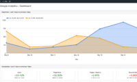 Google Analytics Download Free WordPress Plugin