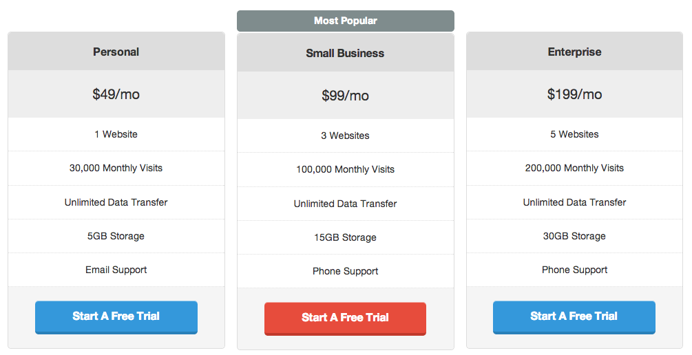 Pricing Tables WordPress Plugin – Easy Pricing Tables Download Free Wordpress Plugin 3