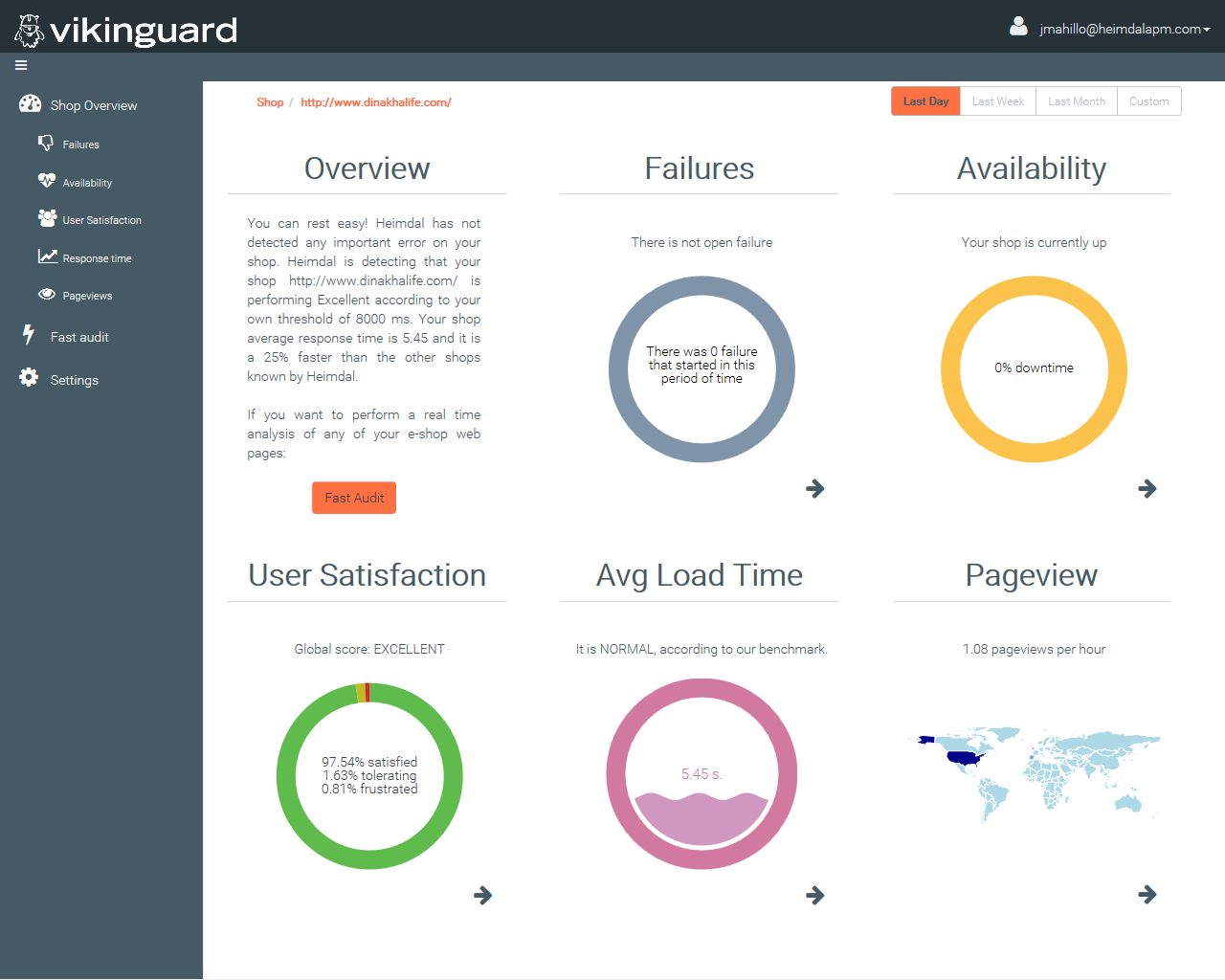 Vikinguard Download Free Wordpress Plugin 4