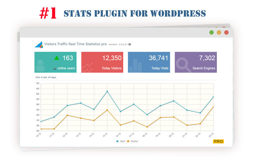 Visitors Traffic Real Time Statistics Download Free Wordpress Plugin 4