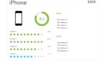 WP Product Review Lite Download Free WordPress Plugin
